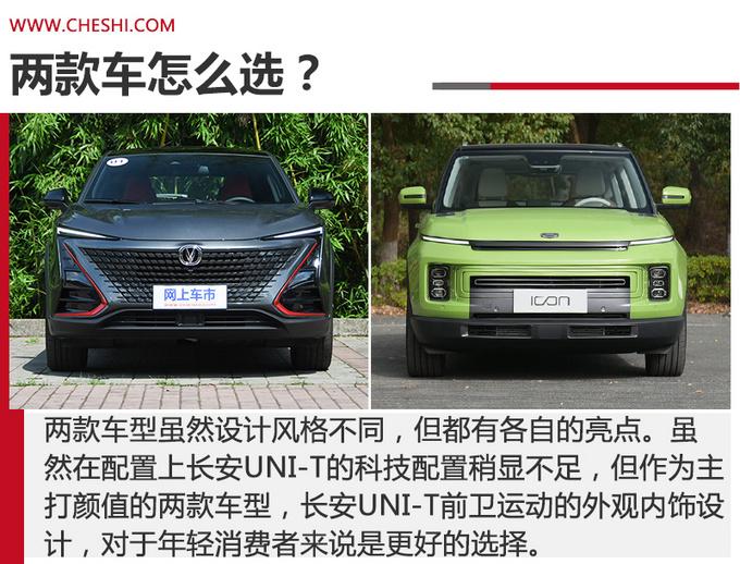次世代SUV对决 长安UNI-T和吉利ICON怎么选-图17