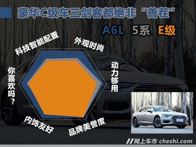 实力碾压对手5系E级 全新A6L能否再造销量神话-图2