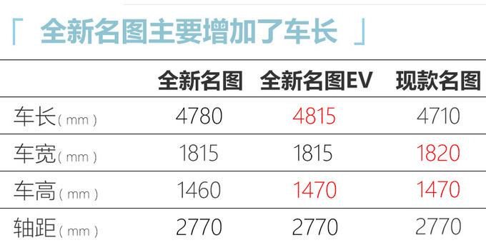 现代全新名图纯电版街拍续航520km预计19万起售-图8