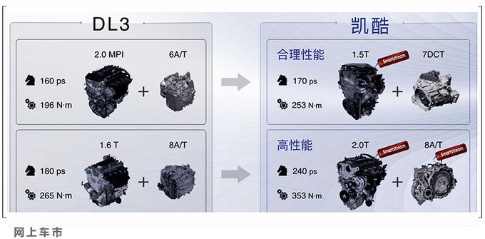 起亚全新K5凯酷实车曝光 前脸设计调整 10天后预售-图10
