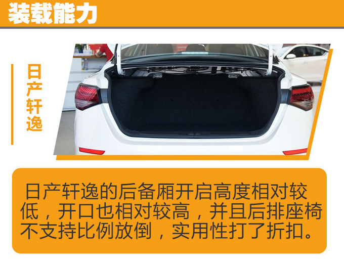 谁是真正国民家轿全新第三代奔腾B70/轩逸比比看-图12