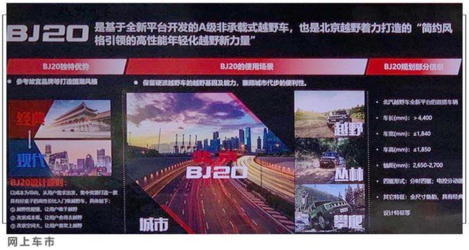 北京越野将打造全新平台 推出换代BJ20等多款新车-图4