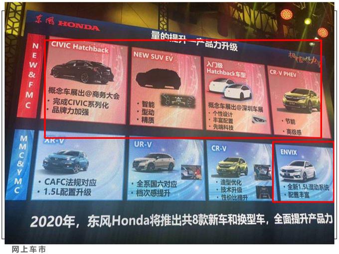 东风本田年内推5款全新车 思域两厢最快7月上市-图4