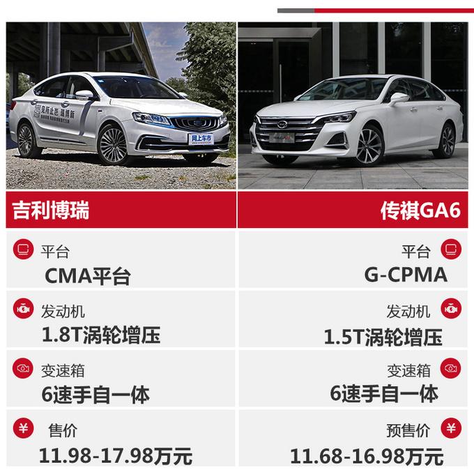 国产高端轿车谁更值 吉利博瑞对比传祺GA6-图3