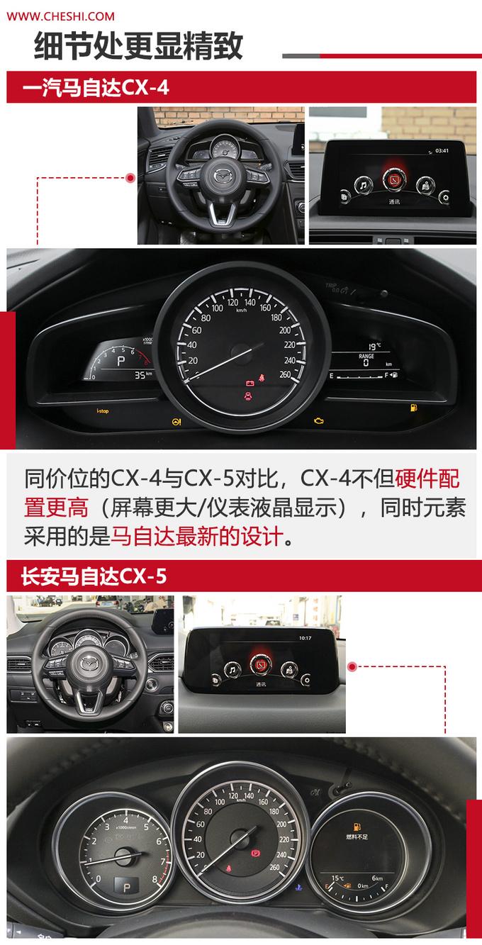 马自达SUV谁更值 CX-4尺寸更大-动力更强-图9