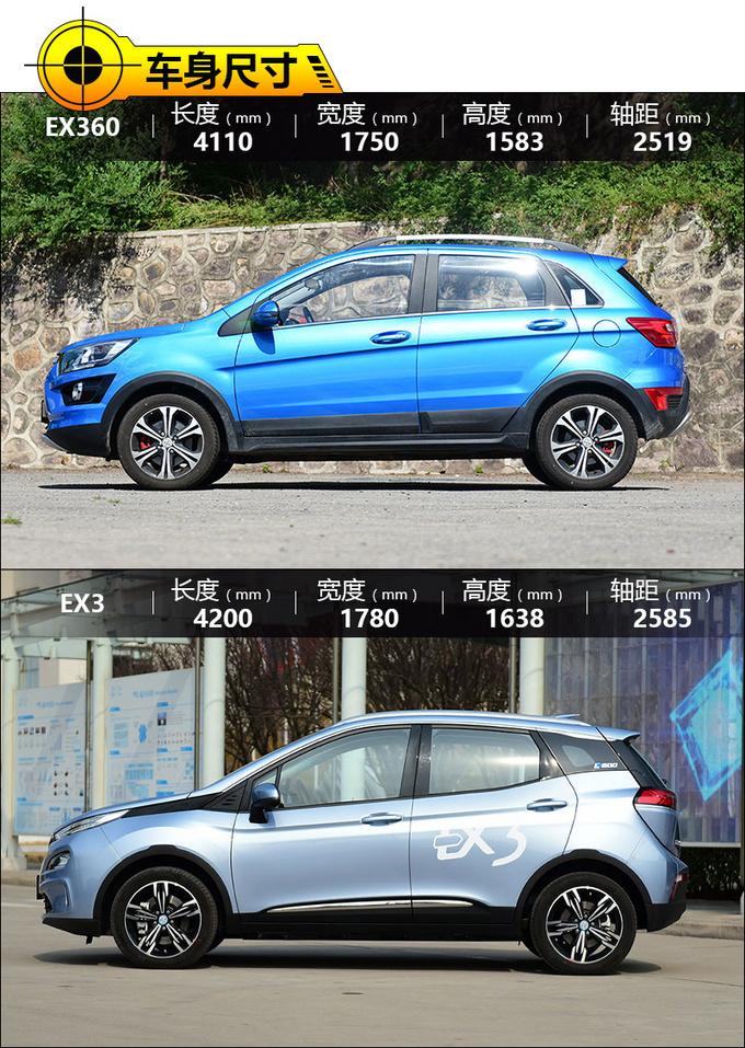 EX360与EX3之间的对视 真的好像自己未来的样子-图2