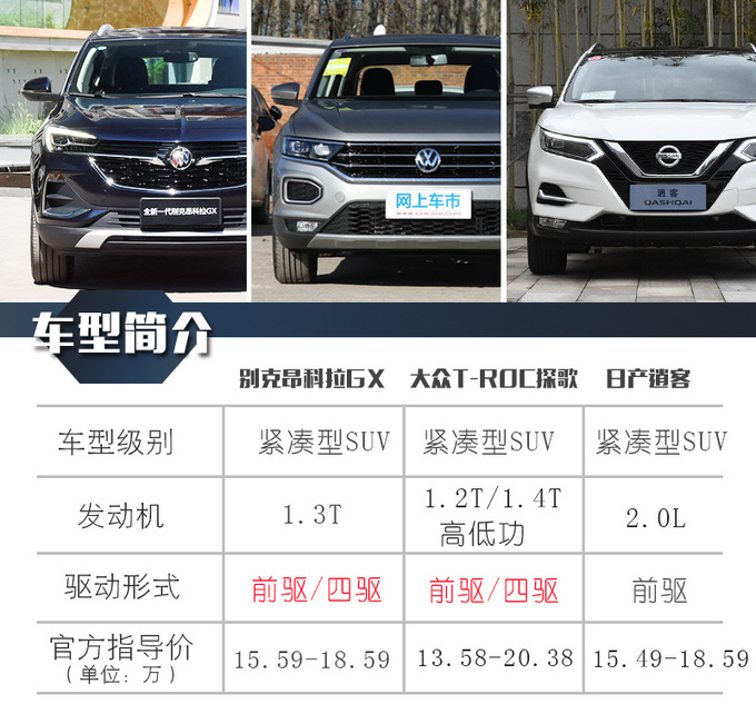 昂科拉GX/探歌/逍客谁才是15万SUV的最佳选择-图5