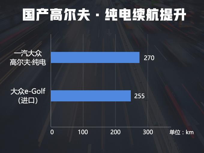 一汽大众推6款新车 新迈腾领衔-最低只要11万元-图3