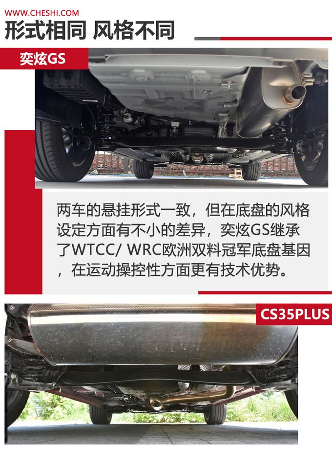 7-10万级SUV的标杆之争 当CS35PLUS遇上奕炫GS-图4
