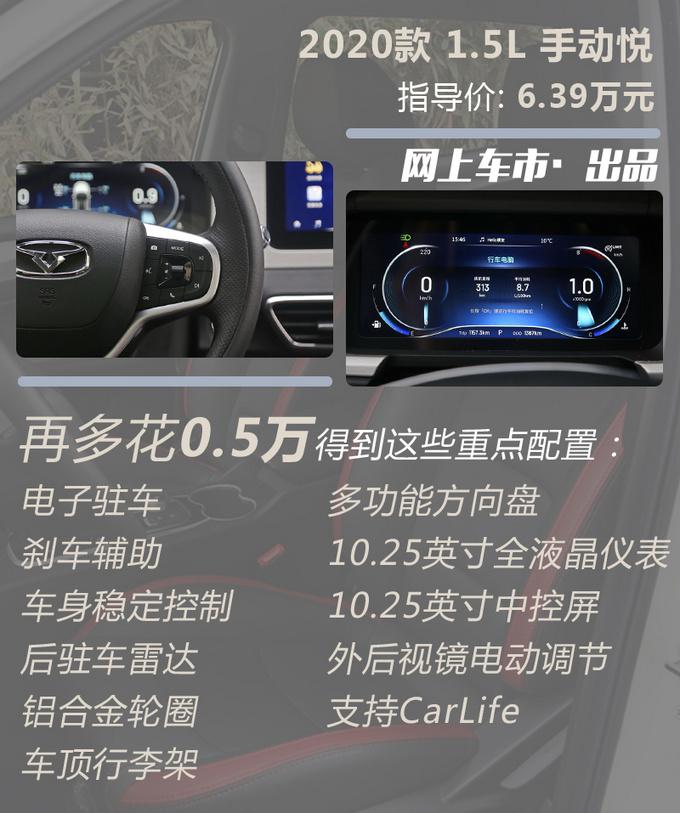 颜值内涵统统有 高性价比SUV炫界哪款值得买-图8