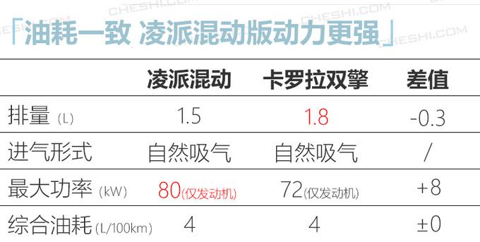 日系今年将推20款新车 威兰达/思域两厢领衔-图26
