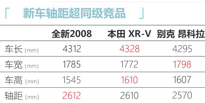 东风标致全新2008/e-2008上市 xx.xx万元起售-图12
