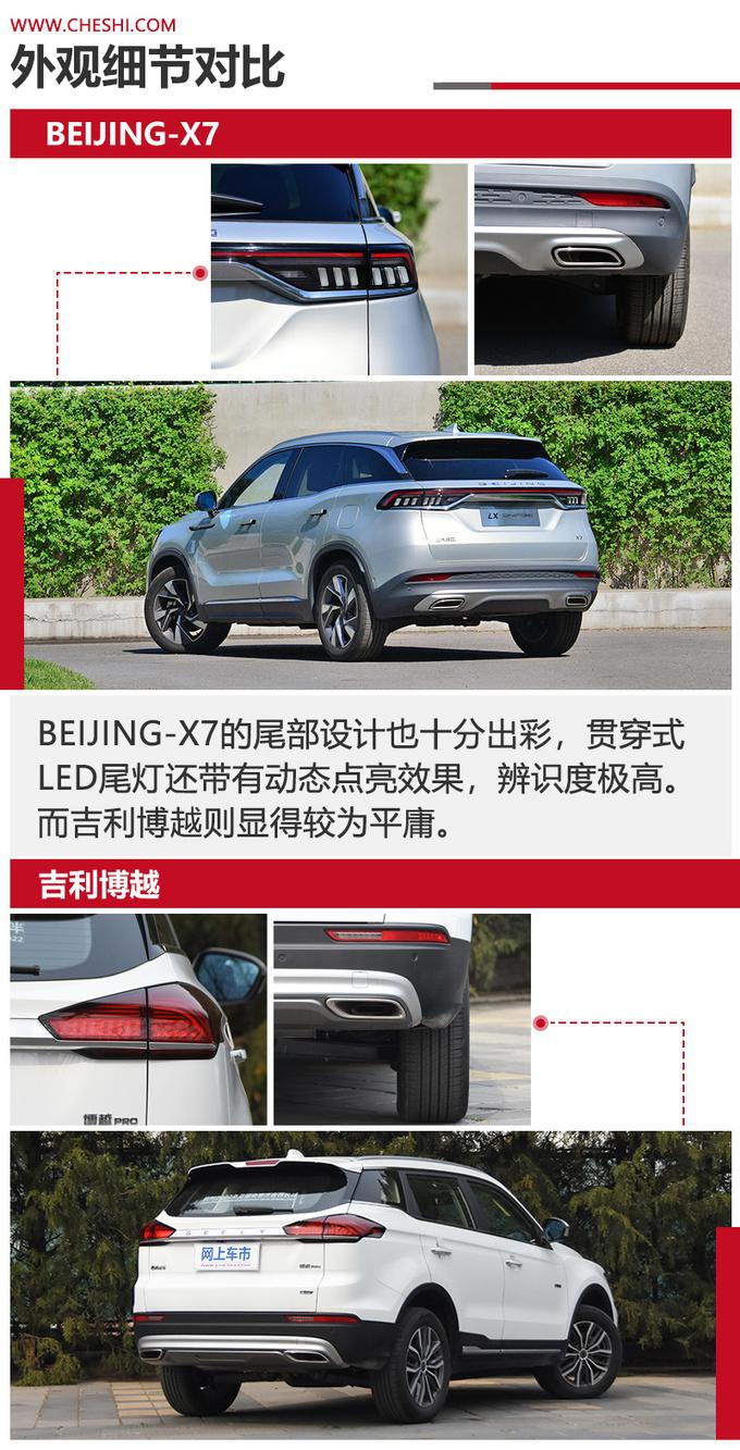 15万级高品质SUV怎么选BEIJING-X7对比吉利博越-图9