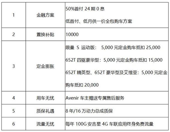 20多万SUV为什么更推荐昂科威S单颜值和操控就足以值回票价-图10