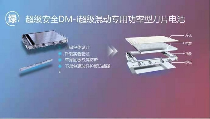 比亚迪超级混动唐DM-i&宋PLUS DM-i东莞闪耀上市-图4