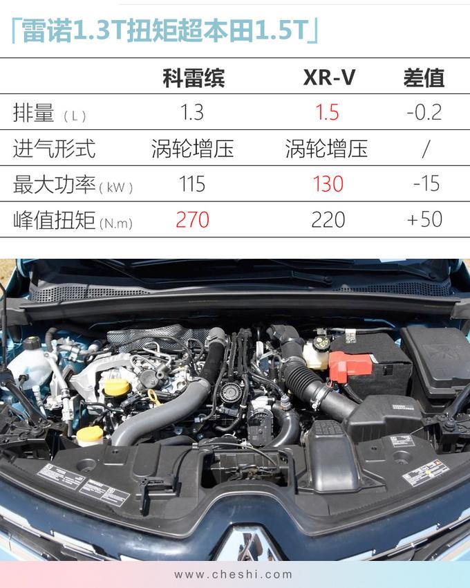 丰田全新RAV4领衔6款新车下周上市 X万起售-图10
