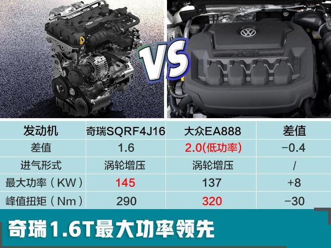 动力超途观l 森雅r9或换奇瑞1.6t发动机