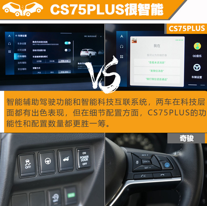 两款标杆SUV间的较量 CS75PLUS和奇骏怎么选-图7