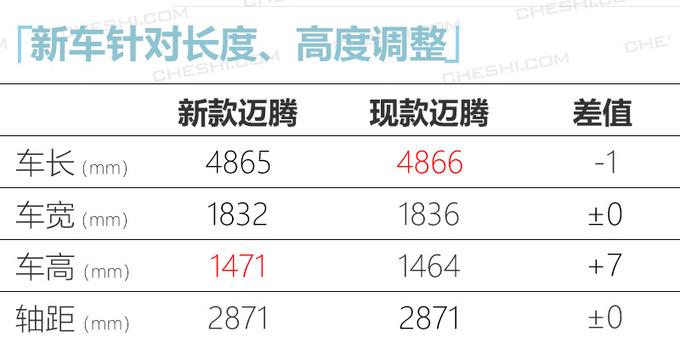 大众中期改款迈腾首发 下月将上市18万元起售-图9