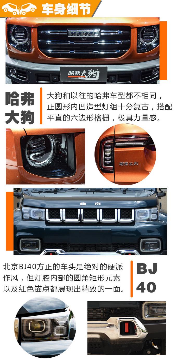 哈弗大狗/北京BJ40 同为硬派SUV哪款最值得买-图9