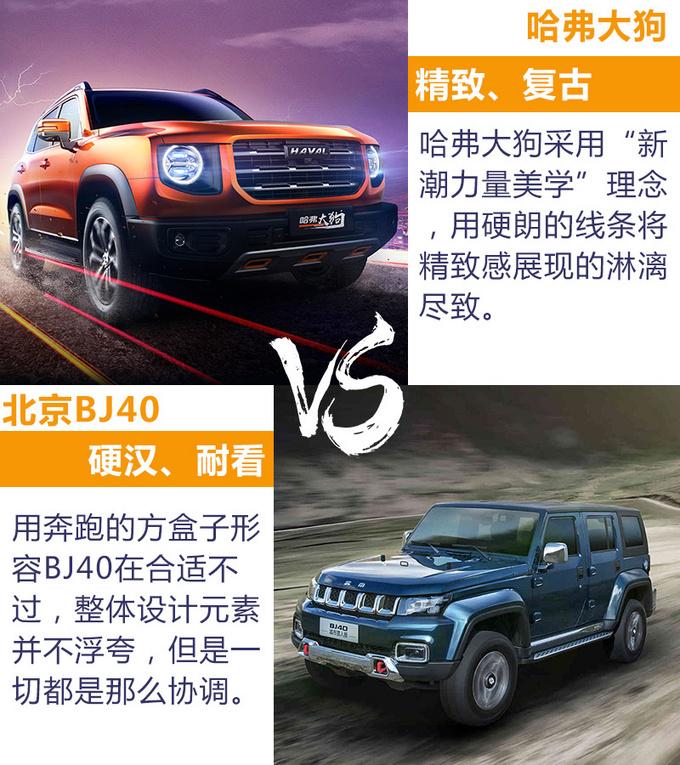 哈弗大狗/北京BJ40 同为硬派SUV哪款最值得买-图7