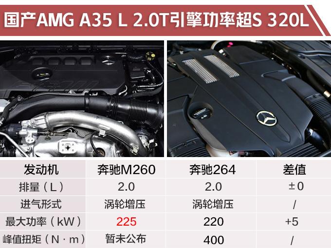 国产AMG奔驰A35长轴距版实拍 动力比S级还强-图1