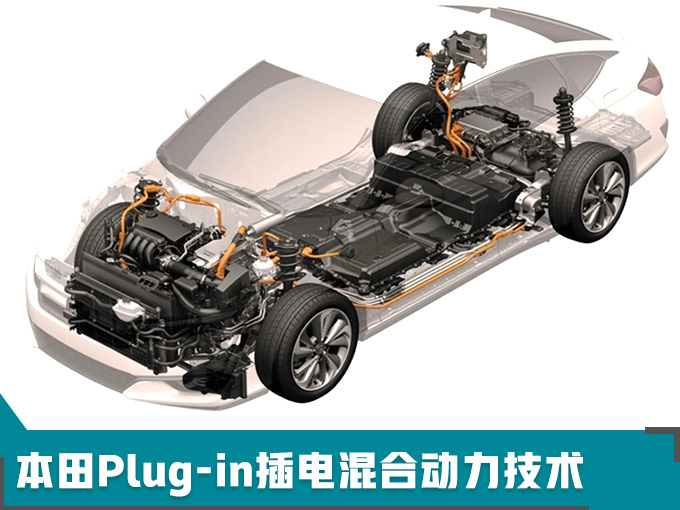 东风本田10款电动车将上市 纯电SUV年内首发-图5