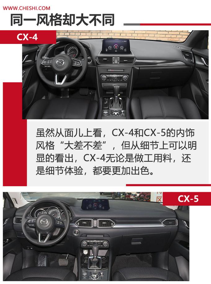 马自达SUV谁更值 CX-4尺寸更大-动力更强-图8