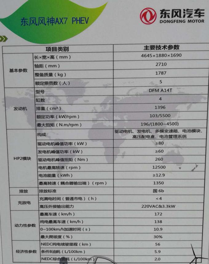 东风风神新一代混动SUV曝光 百公里油耗仅2升-图2