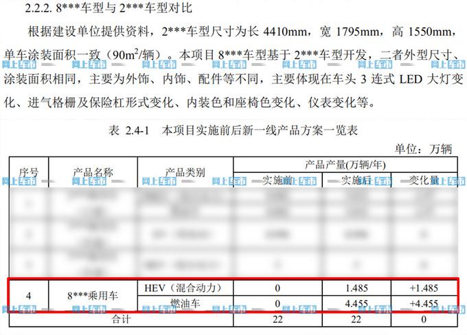 一汽丰田新款奕泽曝光 增混动版车型/二季度上市-图3