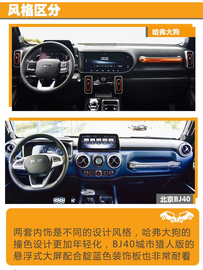 哈弗大狗/北京BJ40 同为硬派SUV哪款最值得买-图11