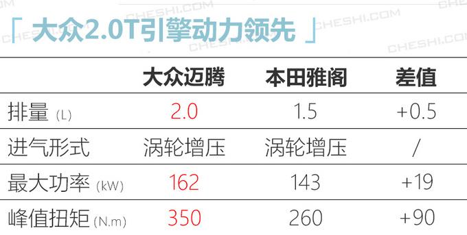 大众中期改款迈腾首发 下月将上市18万元起售-图11