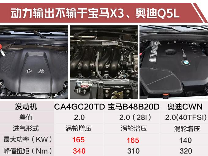 红旗HS5竞争一线豪华 中国品牌有了带头大哥-图7