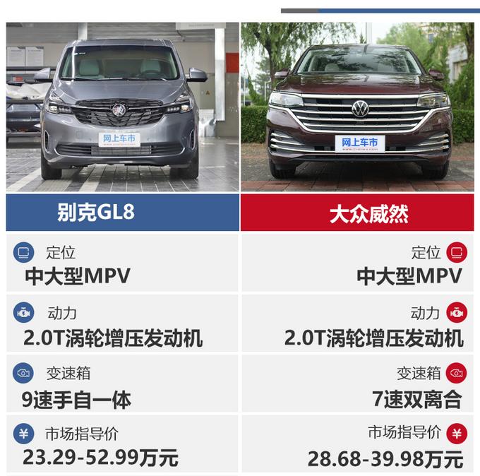 30万买MPV谁更适合家用别克GL8对比大众威然-图1
