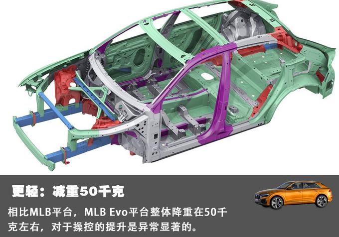 与兰博基尼师出同门 奥迪Q8才是顶级豪华SUV的真王者-图3