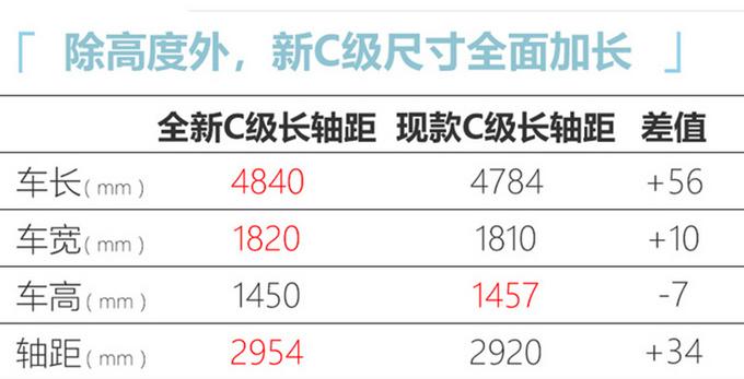 北京奔驰国产C级曝光 尺寸大幅加长 轴距超E级-图4
