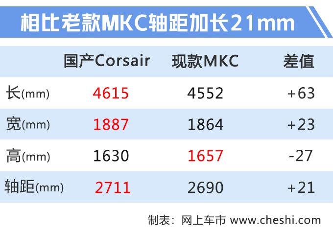林肯国产换代MKC 轴距加长21mm/售价将下调-图4