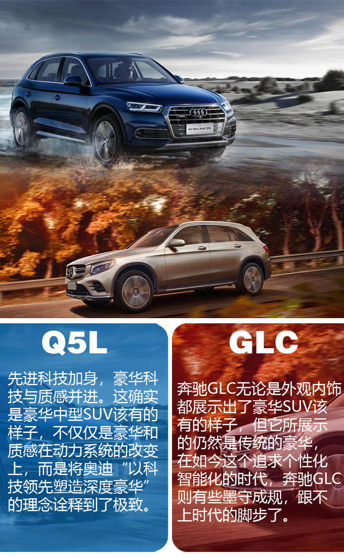 科技领先才是深度豪华为什么说奥迪Q5L比奔驰GLC更高档-图9