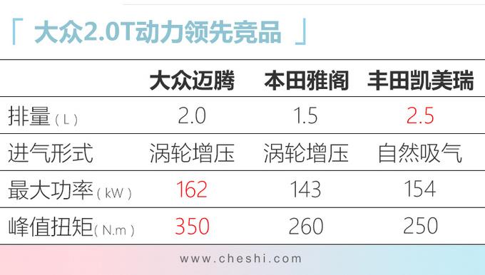 广州车展10款重磅新车 吉利新SUV起售价不到10万-图5