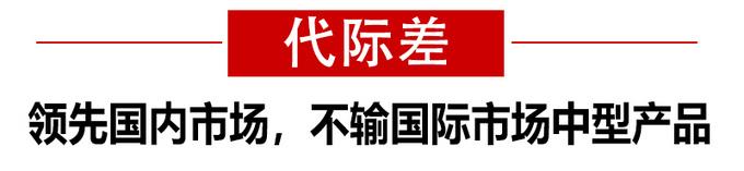 新品牌代际差成就2019年度皮卡——长城炮-图4