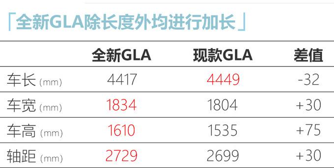 奔驰全新GLA亮相 轴距大幅加长 预计26万起售-图6