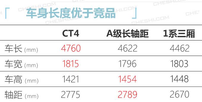 春节后 第一波上市新车多达18款 最低不到10万元-图39