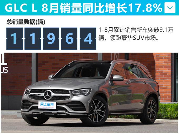 奔驰8月销量涨12.8 GLC L涨17.8领跑细分市场-图1