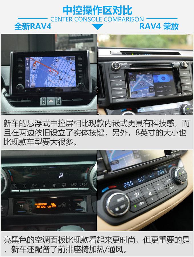外观设计更奔放 全新丰田RAV4对比RAV4 荣放-图3