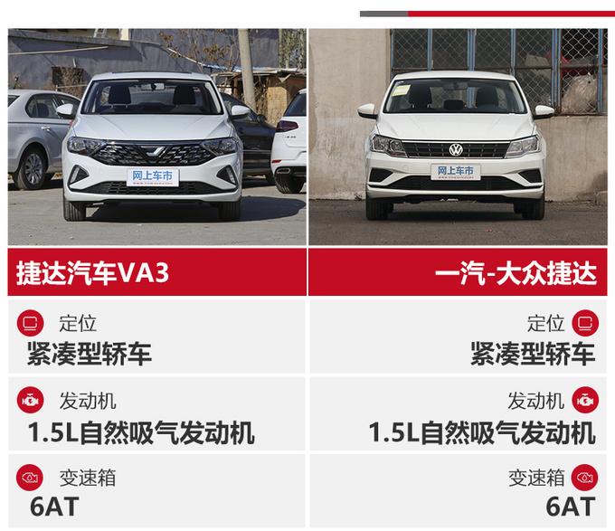 捷达VA3与大众版捷达谁更值售价相差1万元-图2