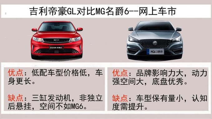 吉利帝豪GL对比名爵6,10万级精品国产家轿怎么选?-图14