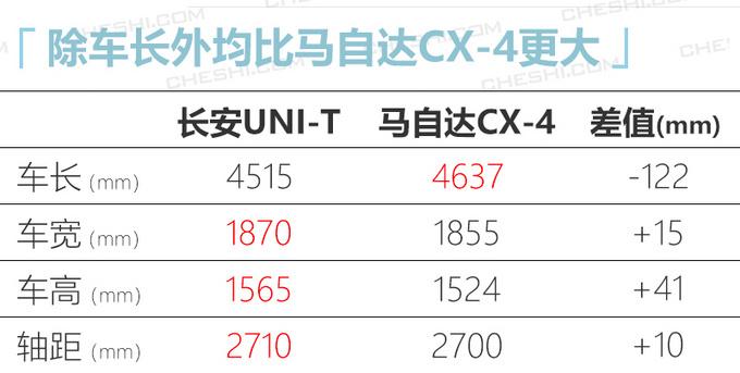 长安UNI-T轿跑SUV曝光比马自达CX-4更大-图4