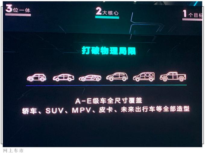 吉利SEA浩瀚架构发布 领克等品牌使用-推16款新车-图6