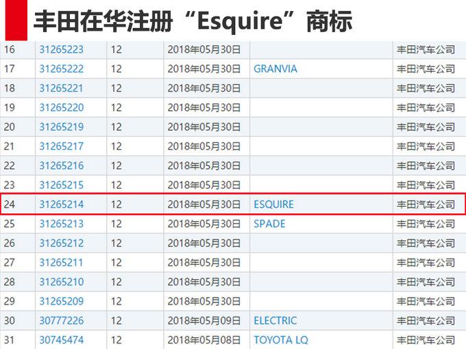 高端MPV阵营再添一员 丰田Esquire售14万元起-图2