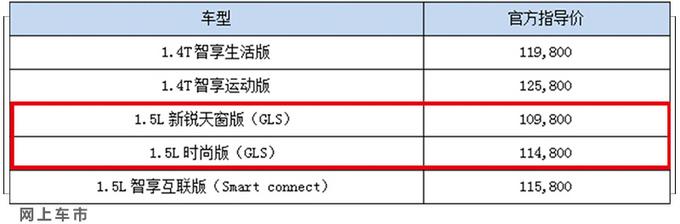 东风悦达起亚新款K3上市 新增2款车型 售价10.98万起-图4